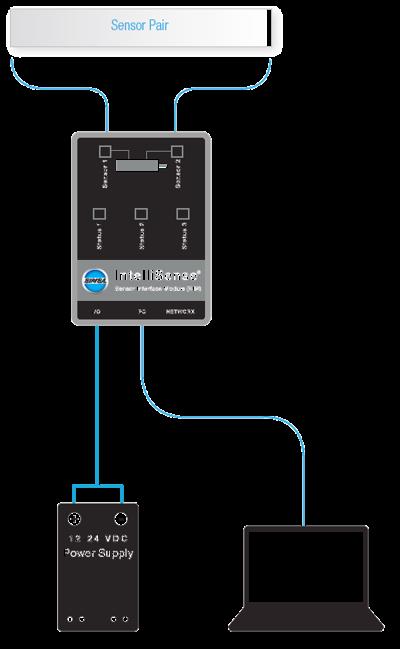 Basic_Intelisense_Setup