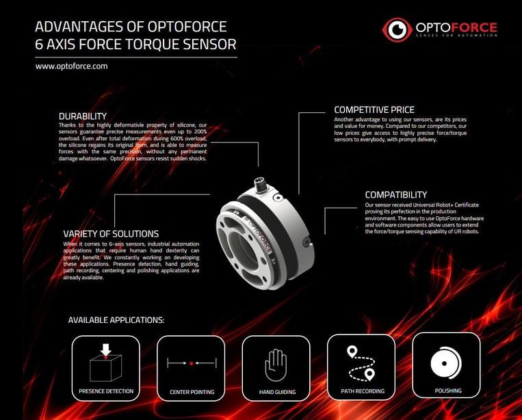 OptoForce.jpeg